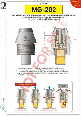 fuse_MG202_shvak_20mm.jpg
