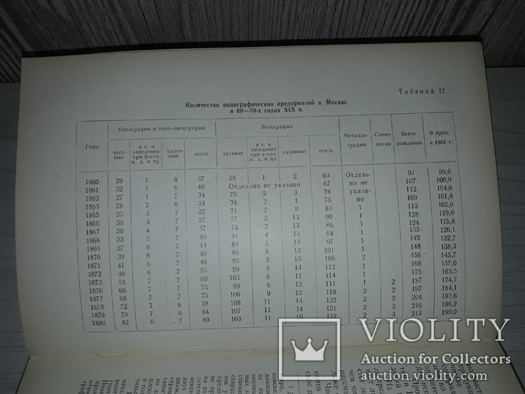 Полиграфическая промышленность Москвы до 1917 года тираж 2000, фото №9