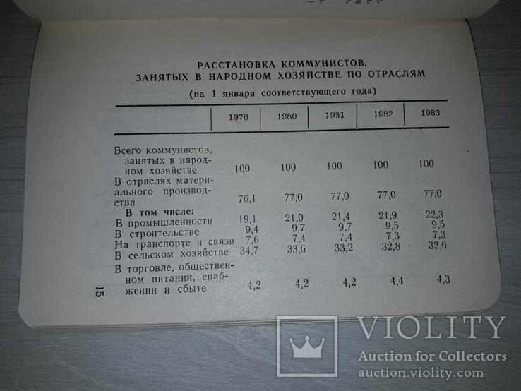 Делегату XXVI и XXV конференции Киевской областной организации Компартии Украины, фото №6
