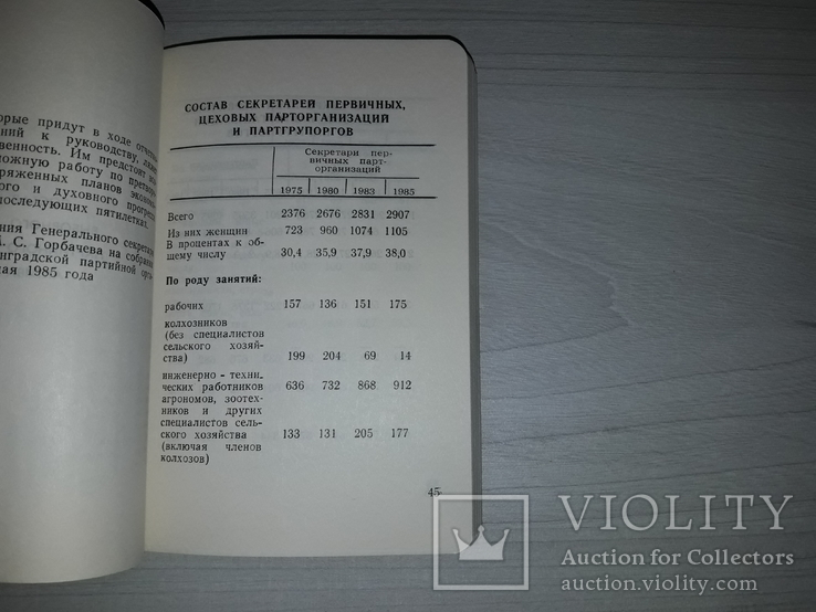 Делегату XXVI и XXV конференции Киевской областной организации Компартии Украины, фото №12