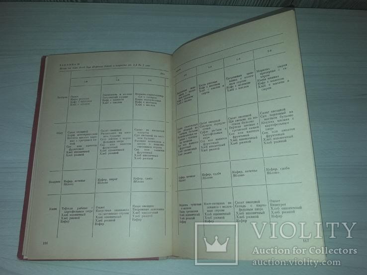 Справочник по детской диетеки 1977, фото №12