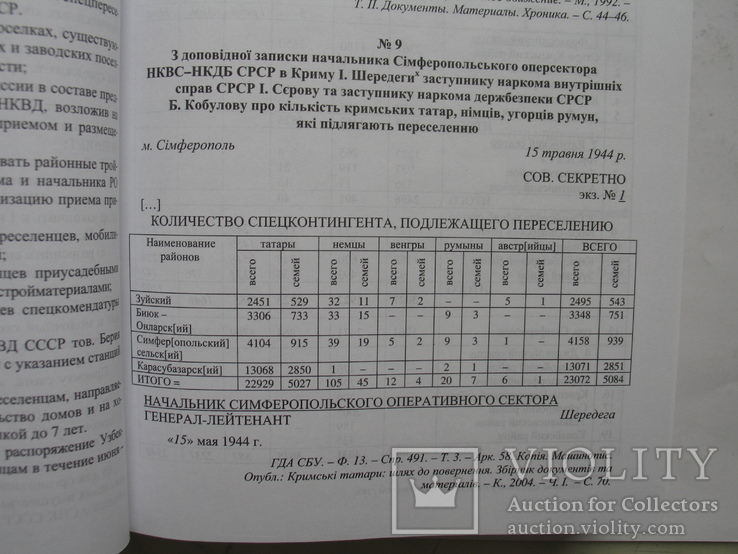 Крим в умовах суспільно-політичних трансформацій (1940–2015)  Збірник документів, фото №8