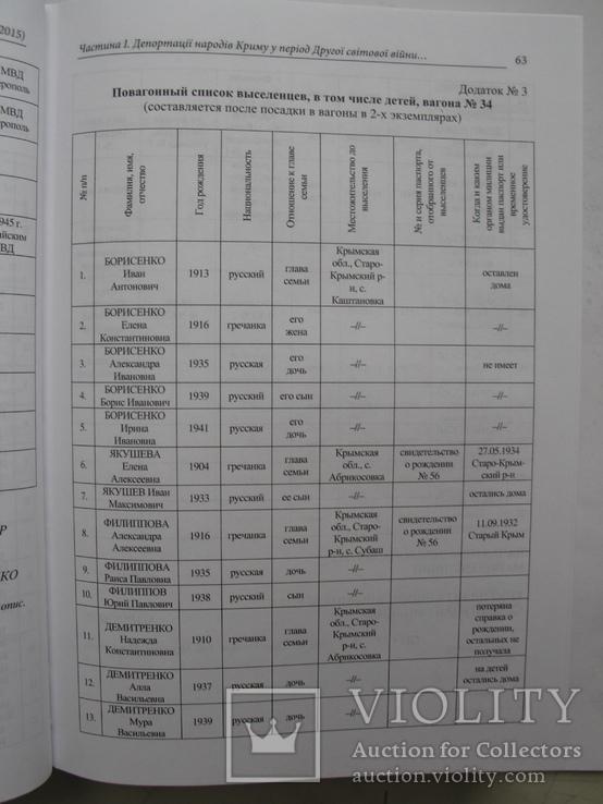 Крим в умовах суспільно-політичних трансформацій (1940–2015)  Збірник документів, фото №10