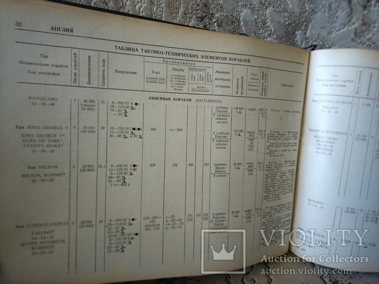 1947, Иностранные военные флоты 1946-47. Справочник, фото №10