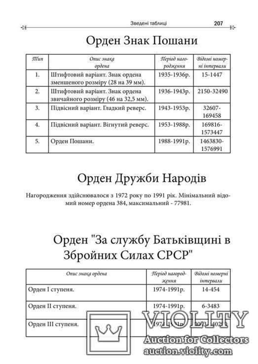 Ордени СРСР, Довідник, фото №7