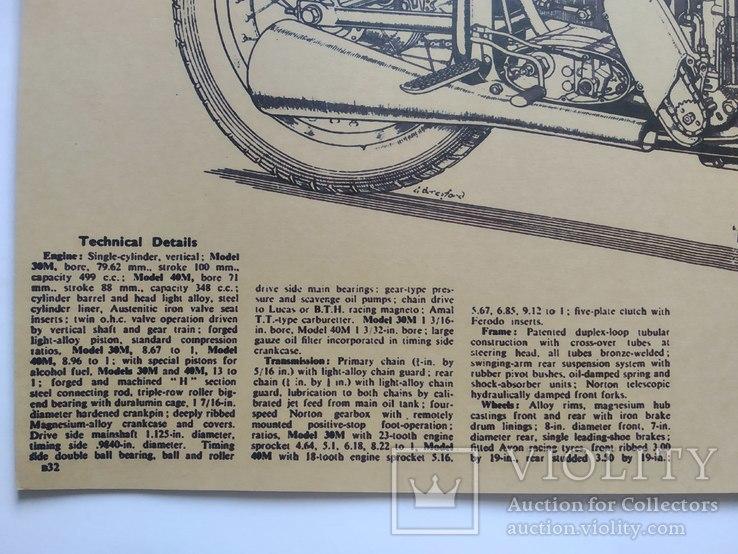 """Постер """"Model motorcycles Norton Manx"""", фото №7"""