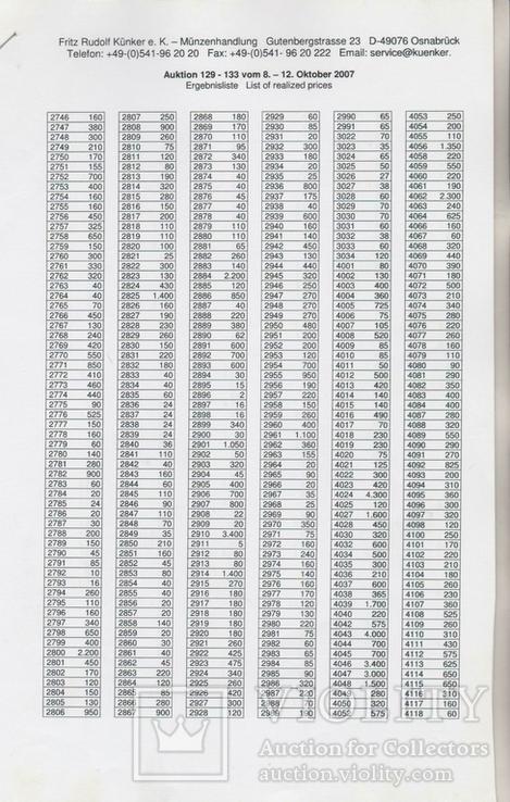 Кюнкер. Аукц. квталог №131. 2007г. с листом продаж, фото №4
