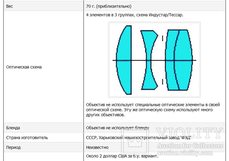Объектив Индустар 26М-У 2,8/52 (для фотоувеличителей СССР,или макросъемки), фото №13