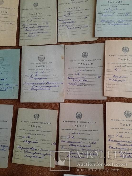 Грамоты, дипломы. табеля, фото №4