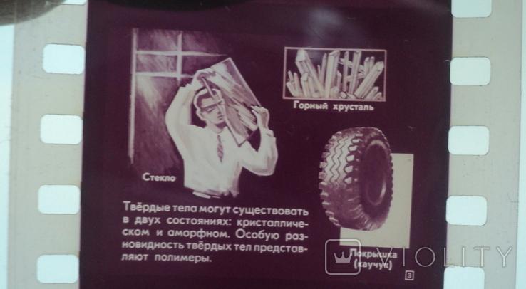 Диафильм кристаллы (физика), фото №9