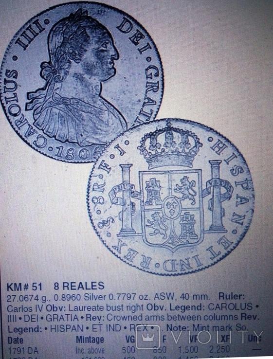 8 реалів 1791 року DA -  Іспанське Чилі /срібло/, фото №4