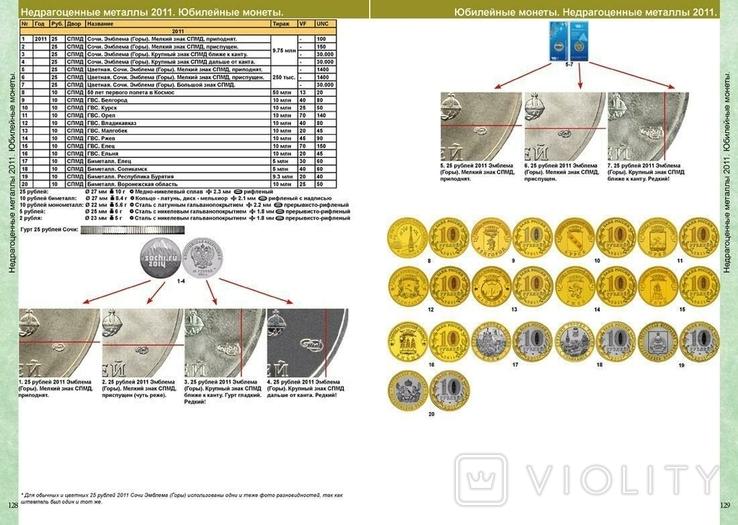 Каталог Монет СССР и России 1918-2021 годов (c ценами). Издание сентябрь 2020 года., фото №8
