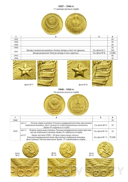 Каталог-ценник монеты СССР 1921-1991 гг. 10 выпуск, 2019 г., фото №3