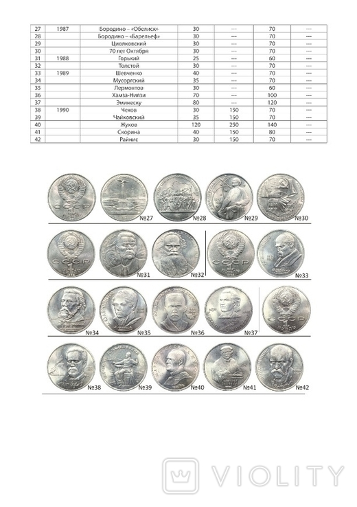 Каталог-ценник монеты СССР 1921-1991 гг. 10 выпуск, 2019 г., фото №6