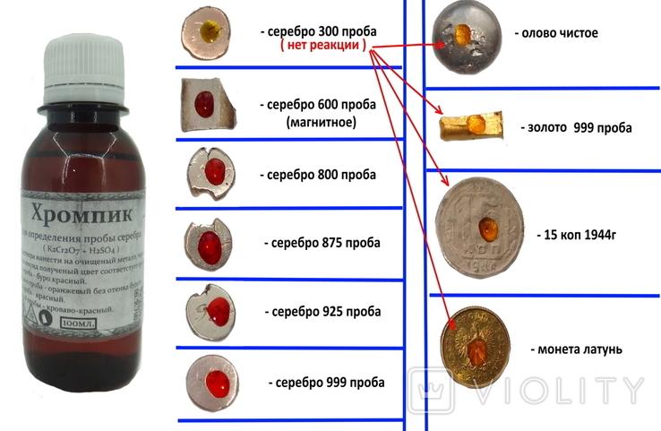 Хромпик, определяет пробу серебра за 3 сек. 100мл., фото №2