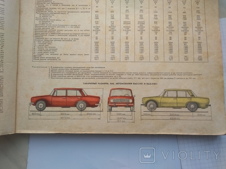 Легковые автомобили ВАЗ., фото №6