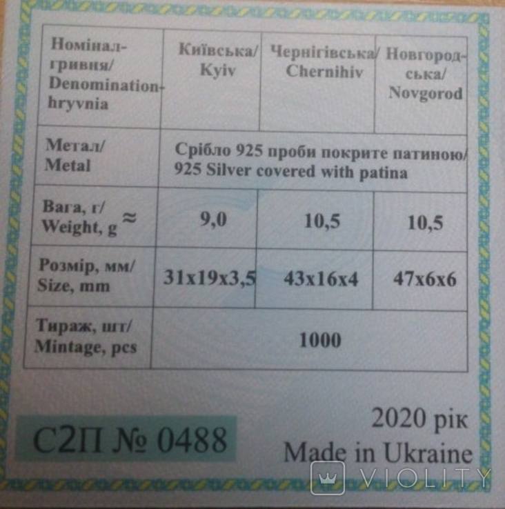Набір монет гривня київського чернігівського новгородського типу футляр сертифікат, фото №3