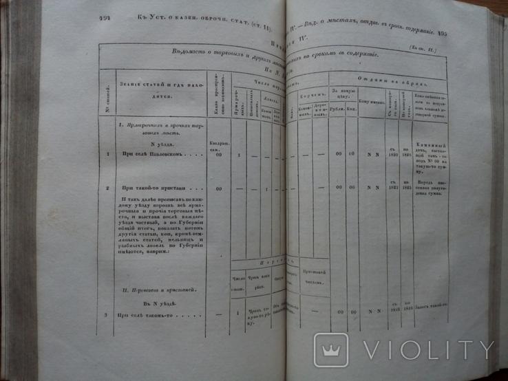 Свод законов Российской империи 1833 Право законы, фото №8