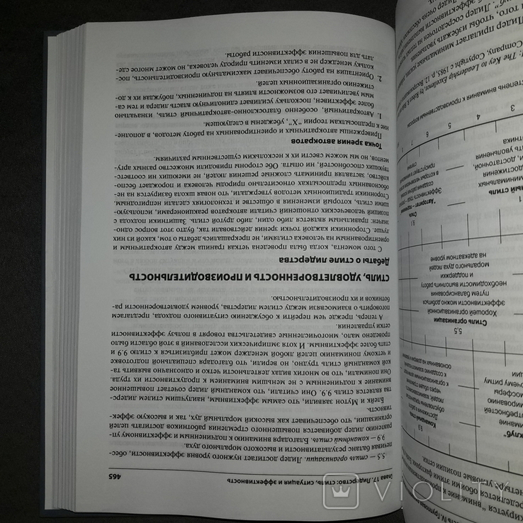 Бизнес книга Основы менеджмента 2006, фото №13