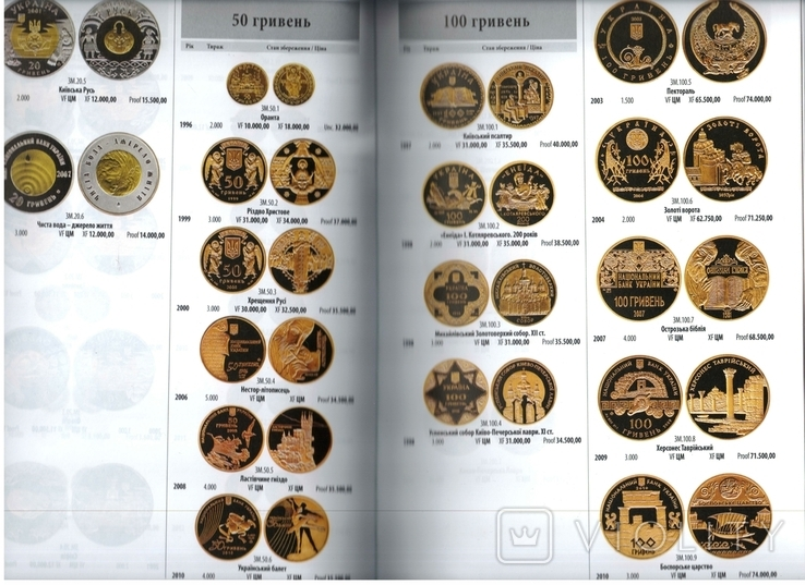 Каталог Монети України 2021 Загреба. Новое, фото №11