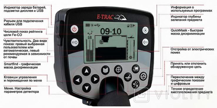 Металлоискатель Minelab E-TRAC Universal + пинпоинтер Minelab Pro-Find 15 и сумка Minelab, фото №3