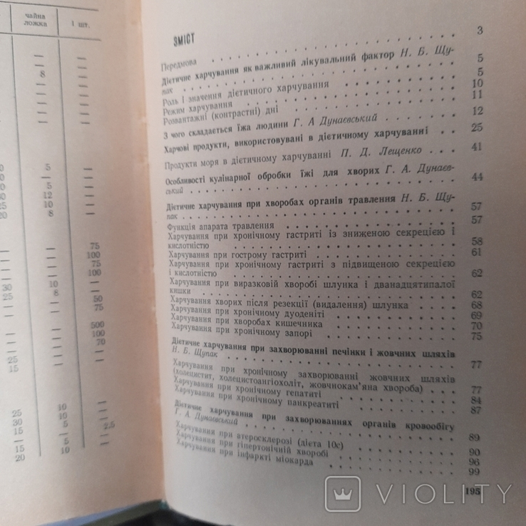 """Щупак """"Харчування хворої людини"""" 1973р., фото №5"""