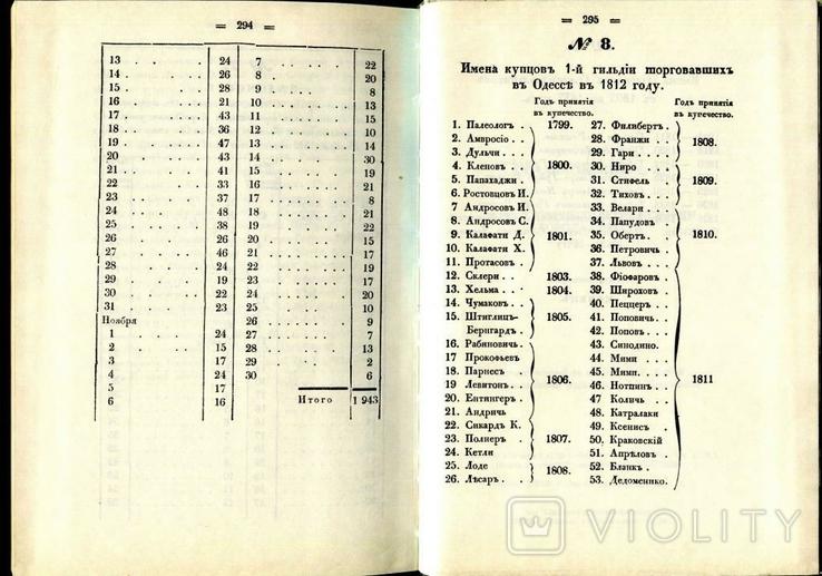 История города Одессы 1793 - 1823 А. Скальковский. Издана в 1837 год.(репринтное издание), фото №7