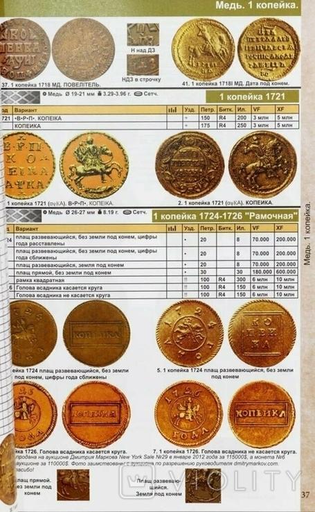 Каталог монет Российской империи 1682-1917 годов. Редакция 2020 г., фото №5