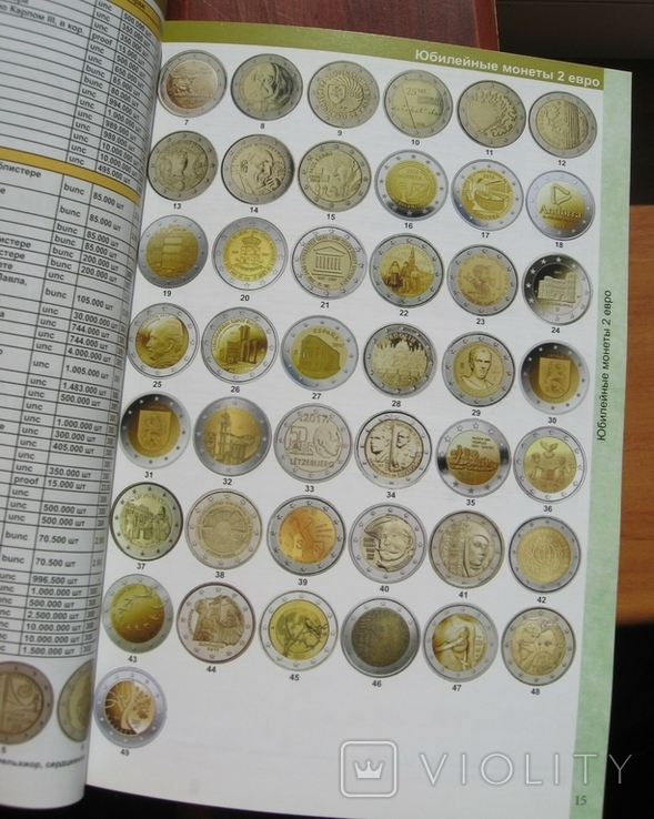Каталог монет из недрагоценных металлов и банкнот евро, фото №5