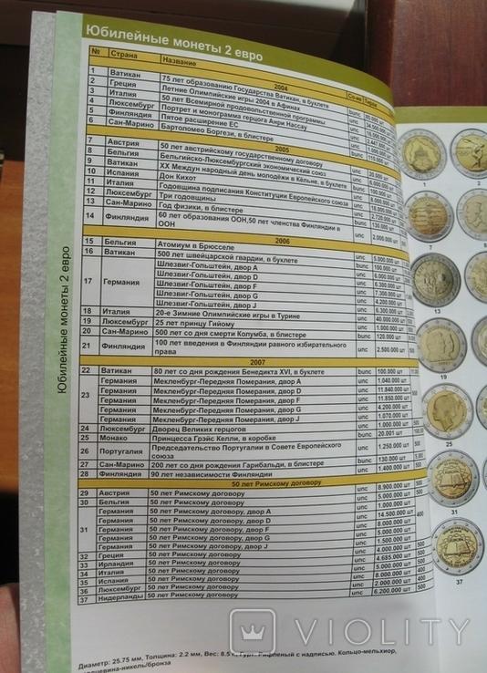 Каталог монет из недрагоценных металлов и банкнот евро, фото №6