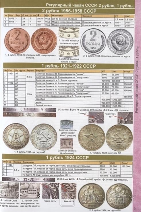 Каталог Монет СССР и России 1918-2022 годов CoinsMoscow (c ценами). Издание 2021 года., фото №5