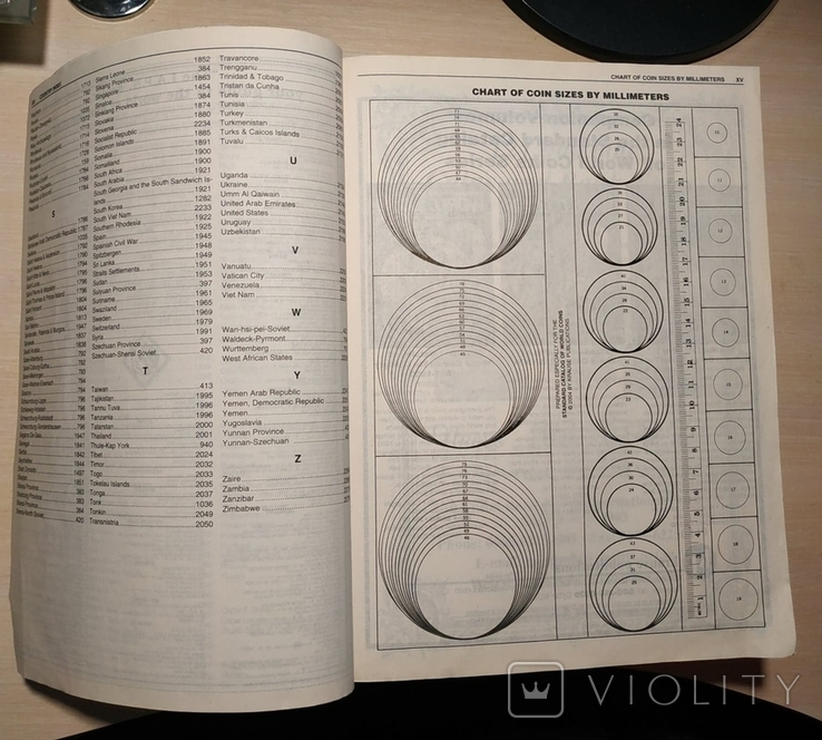 "Каталог Краузе 2005 год. ""Монеты мира с 1901 года"" 32 Издание., фото №3"