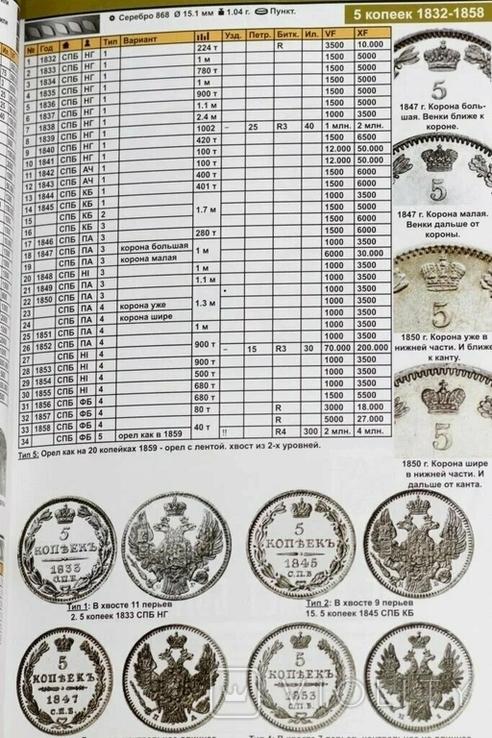 Каталог монет России 1682-1917 годов. CoinsMoscow, 4-й выпуск, 2020 год, фото №6