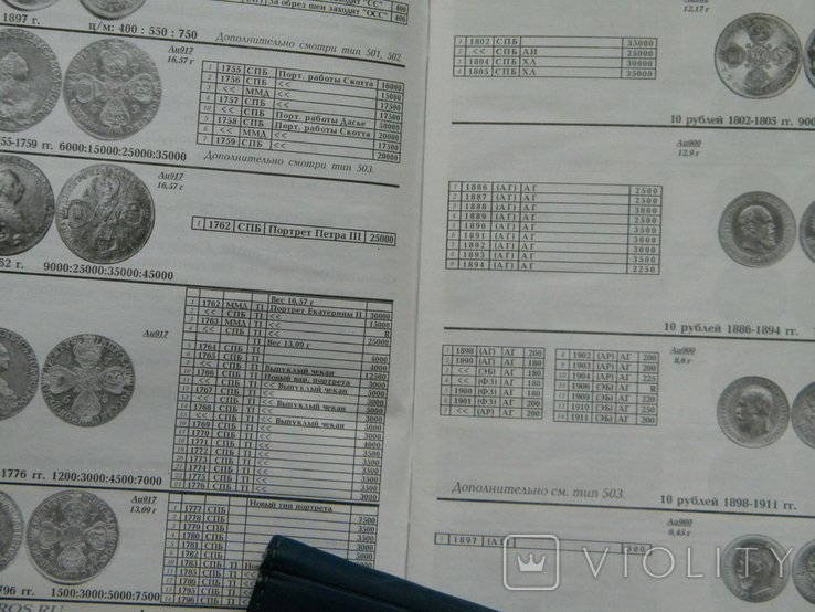 Монеты России 1700-1917. Конрос. 2007 г. РЕДАКЦИЯ 9., фото №4