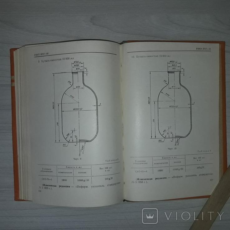 Молоко Молочные продукты и консервы молочные 1965 Издание официальное, фото №10