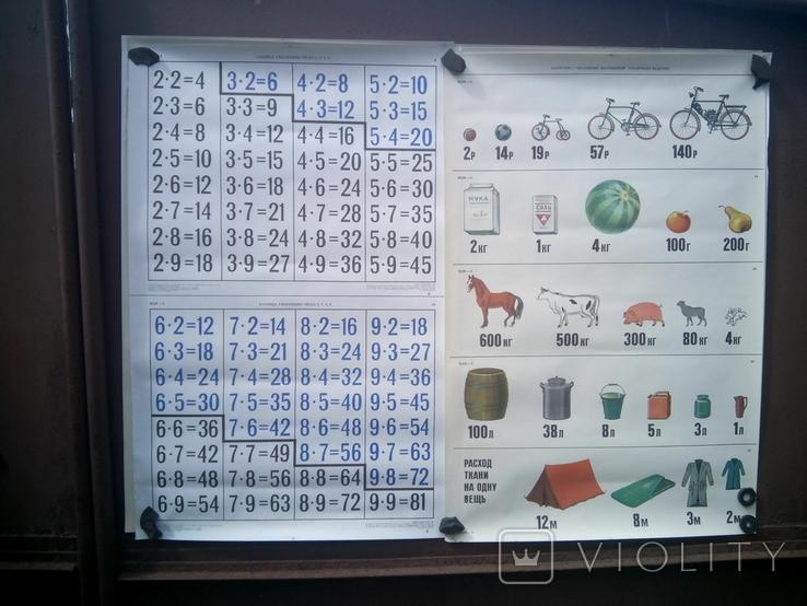 Наглядные-учебные пособия по метематике 20шт, фото №10