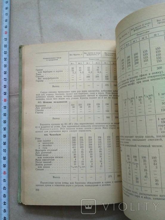 Краткий сборник рецептур блюд и кулинарных изделий для предприятий обшественного питания, фото №8