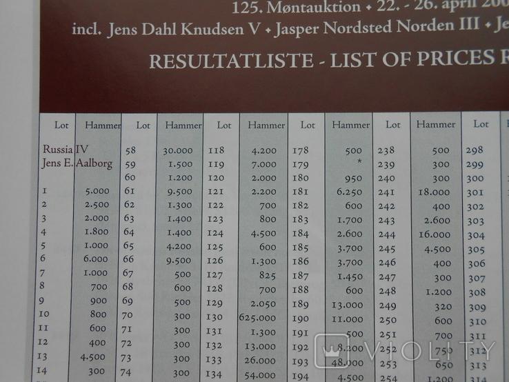 2008 г. Аукционник Thomas Hoiland Montauktion Монеты Награды 320 стр. Тираж ? (2000), фото №5