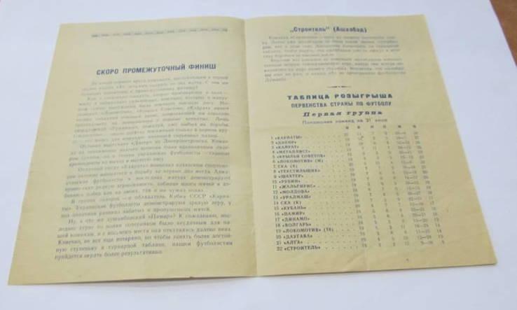 1970 Футбол Программ. Памир Душанбе - Строитель Ашхабад, фото №3