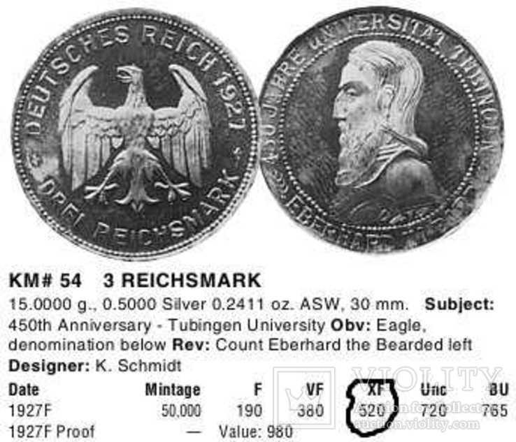 3 марки 1927 Тюбинген, фото №6