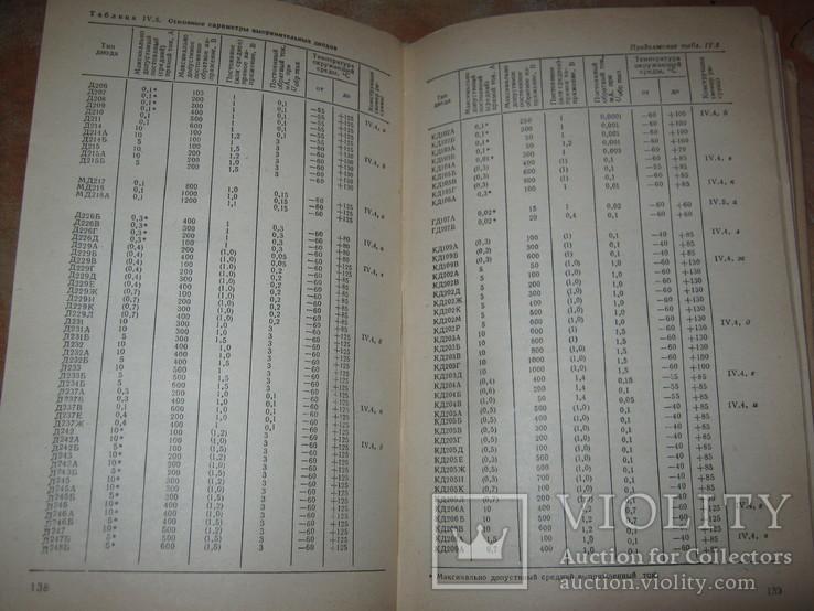 Справочник радио любителя, фото №8