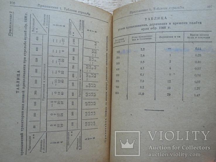 Наставление по стрелк. делу. Винтовка обр. 1891/30 г., фото №12