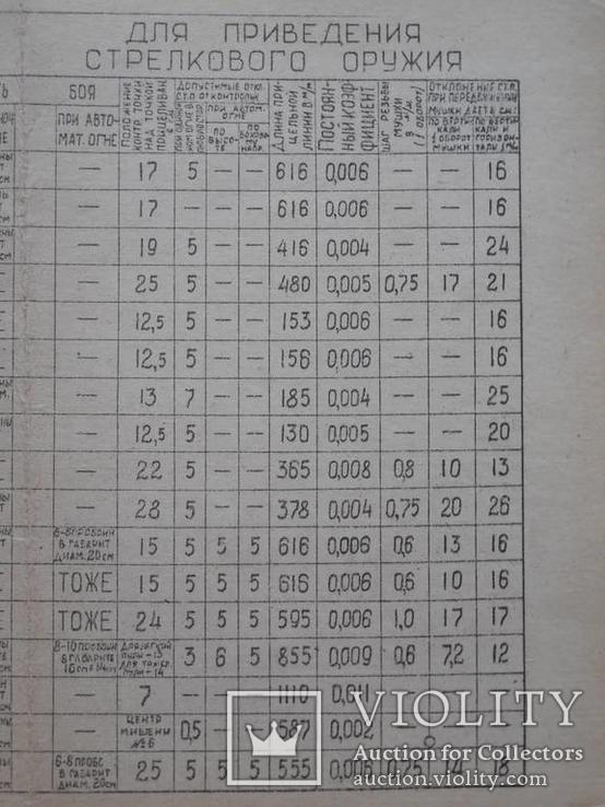 Таблица пристрелки стрелкового оружия (от револьвера  до станкового пулемета), фото №4