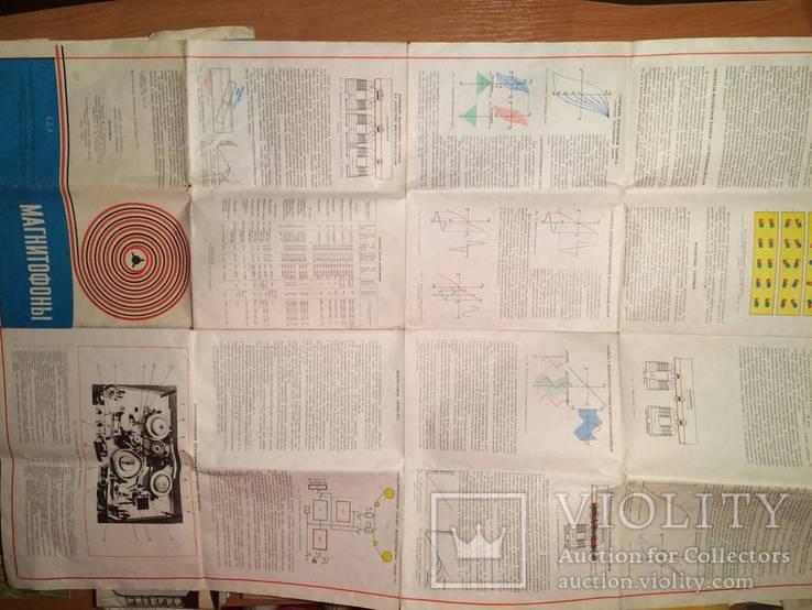 Магнитофон радиола электрофон приемник паспорт инструкция, фото №5