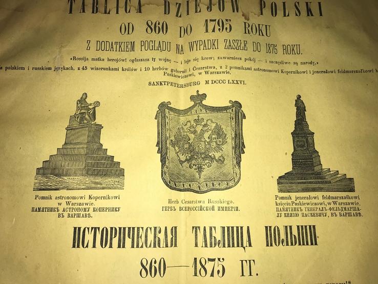 1876 История Польши за 935 лет Альбом с Гербами