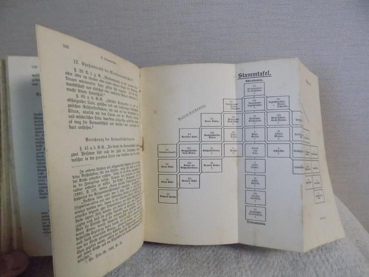 Сімейний Кодекс Австро-Угорщини 1897 в чудовому стані, фото №11