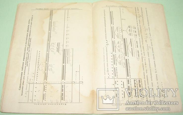 1899  Основные правила МУЗЫКАЛЬНОЙ метрики и ритмического правописания, фото №10