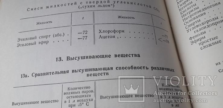 Краткий справочник химика (1955 год), фото №4