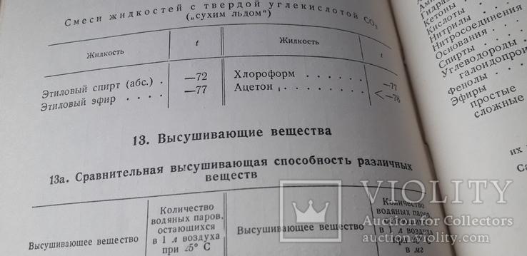 Краткий справочник химика (1955 год), фото №5