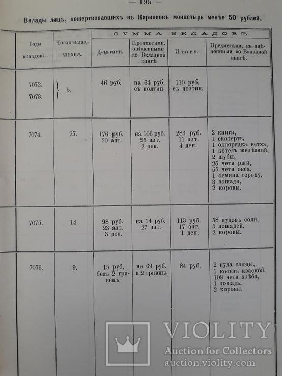 1910 г. Устройство монастыря. Доходы, расходы. До 17 века., фото №7